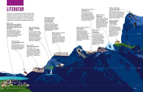 Das Alpenbuch 9783946719311 Spiegel Stefan, Weber Tobias, Köcher Björn Marmota Maps   Landeninformatie Zwitserland en Oostenrijk (en Alpen als geheel)